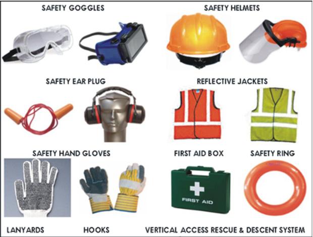Equipment Safety Device Safety Hazards Equipment